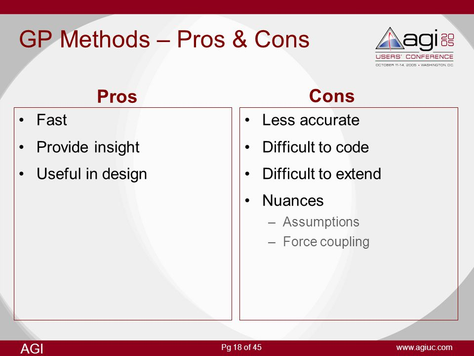 GP Methods – Pros & Cons Pros Cons Fast Provide insight