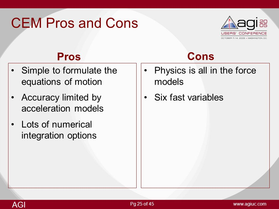 CEM Pros and Cons Pros Cons