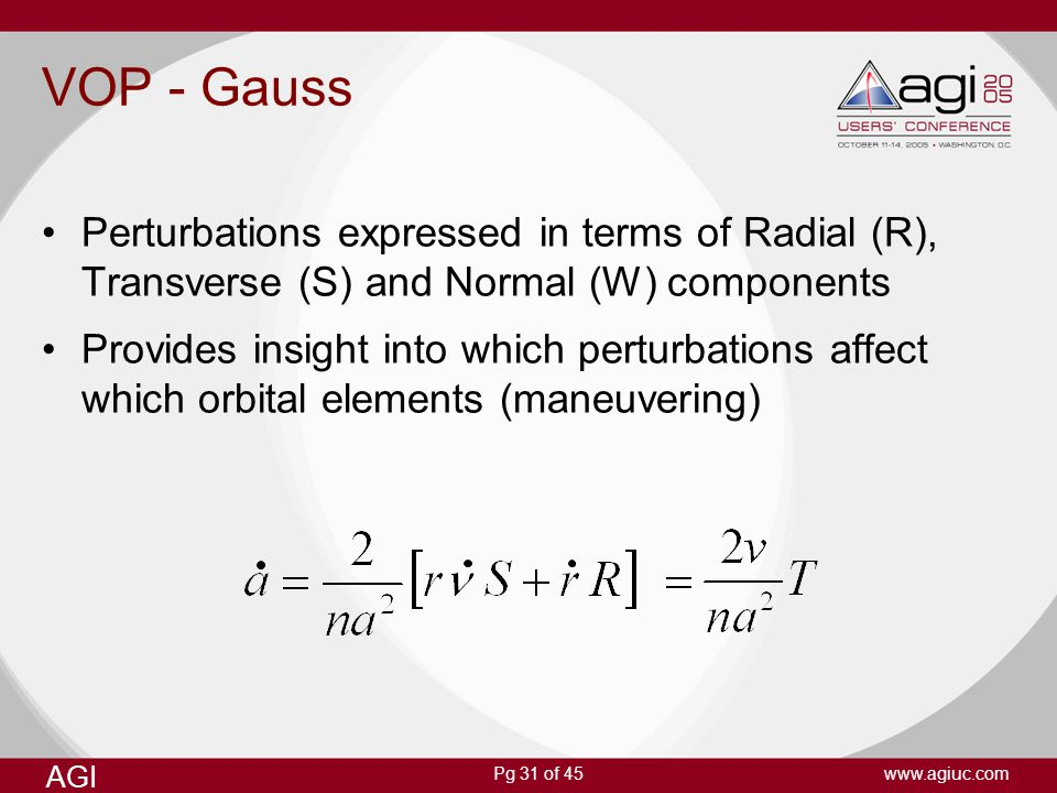 VOP - Gauss Perturbations expressed in terms of Radial (R), Transverse (S) and Normal (W) components.