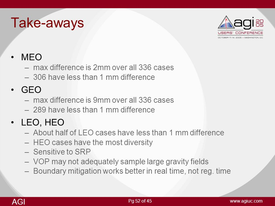 Take-aways MEO GEO LEO, HEO max difference is 2mm over all 336 cases