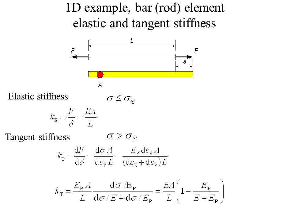 1D example, bar (rod) element elastic and tangent stiffness