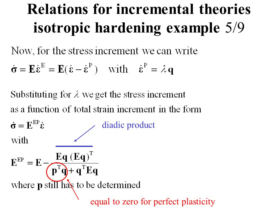 Relations for incremental theories isotropic hardening example 5/9