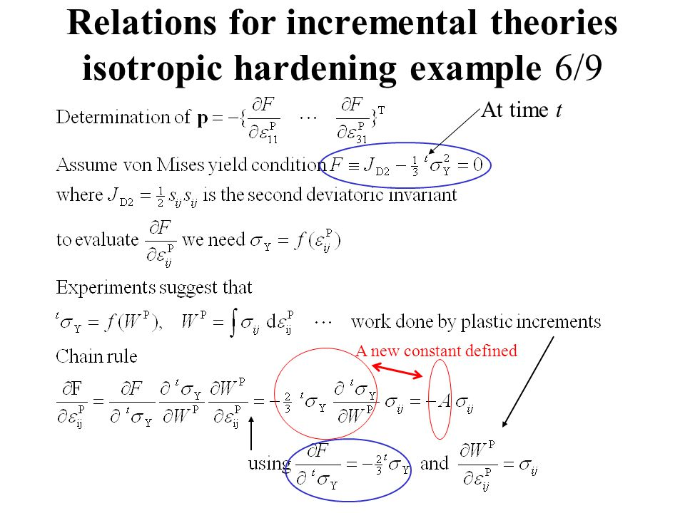 Relations for incremental theories isotropic hardening example 6/9