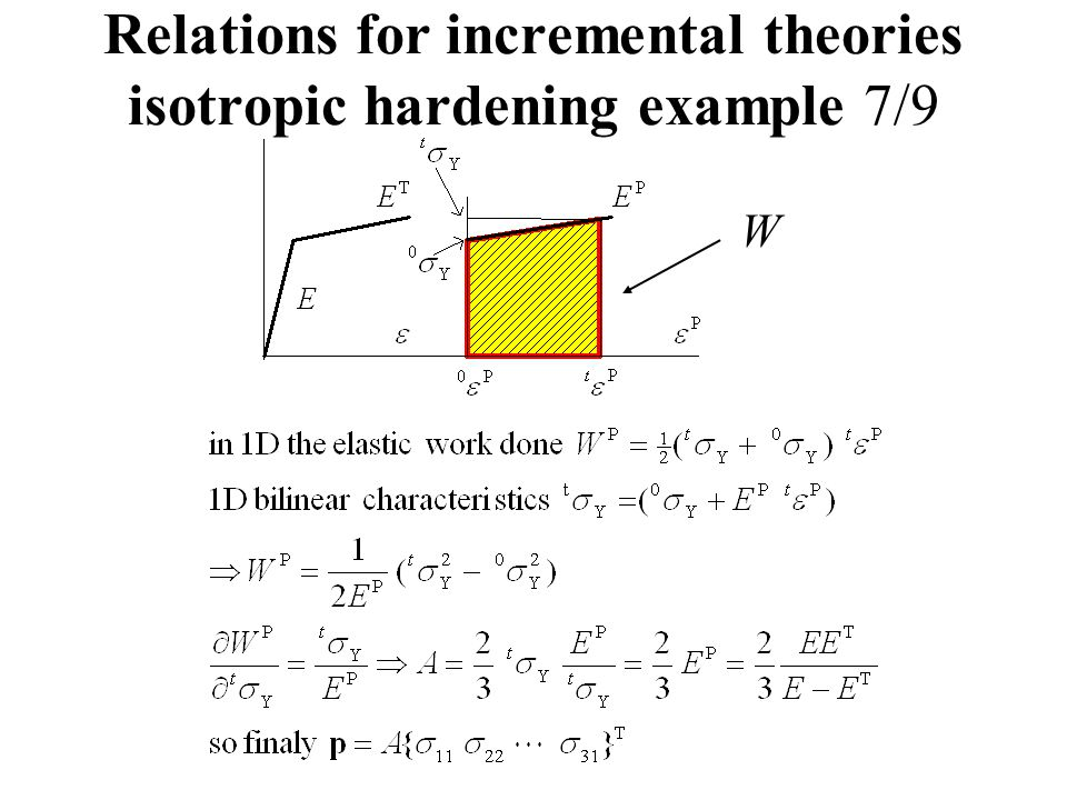 Relations for incremental theories isotropic hardening example 7/9
