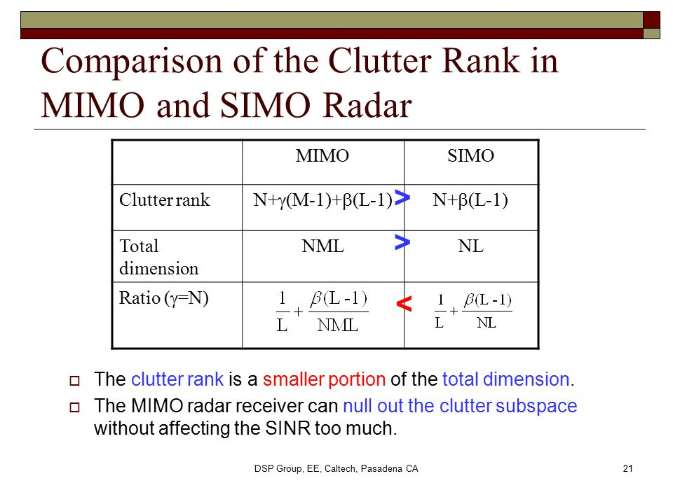 Comparison of the Clutter Rank in MIMO and SIMO Radar