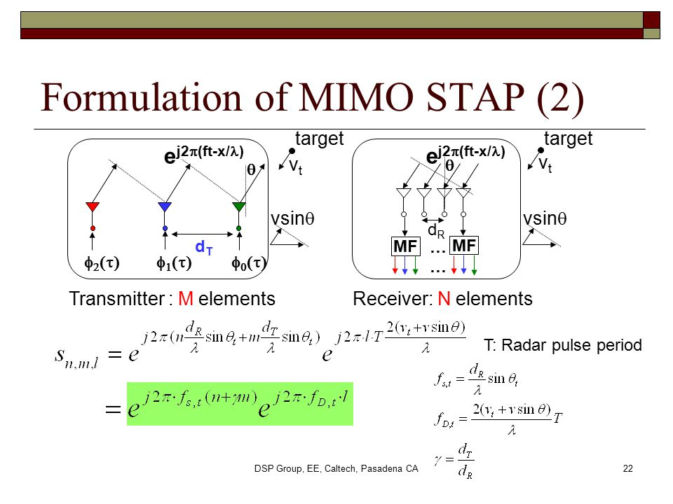Formulation of MIMO STAP (2)