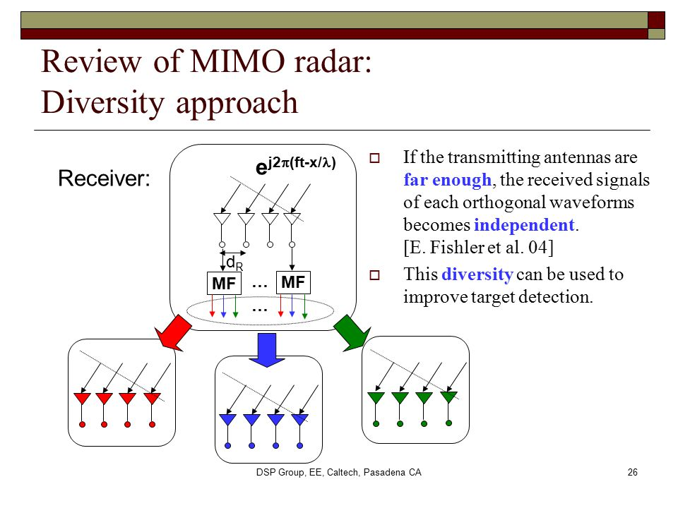 Review of MIMO radar: Diversity approach