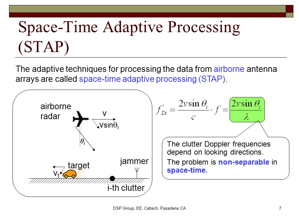 Space-Time Adaptive Processing (STAP)