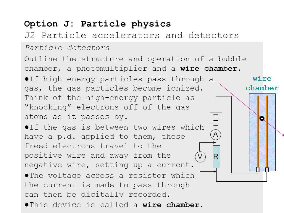 Option J: Particle physics J2 Particle accelerators and detectors