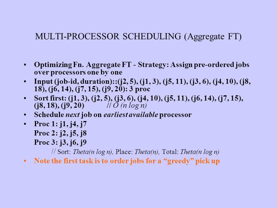 MULTI-PROCESSOR SCHEDULING (Aggregate FT)