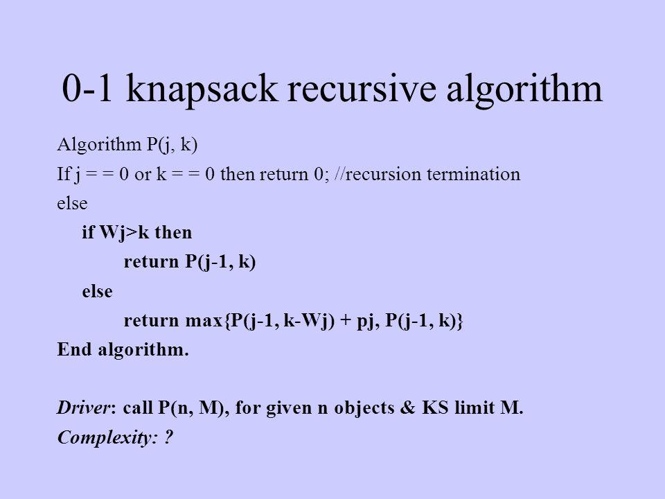 0-1 knapsack recursive algorithm