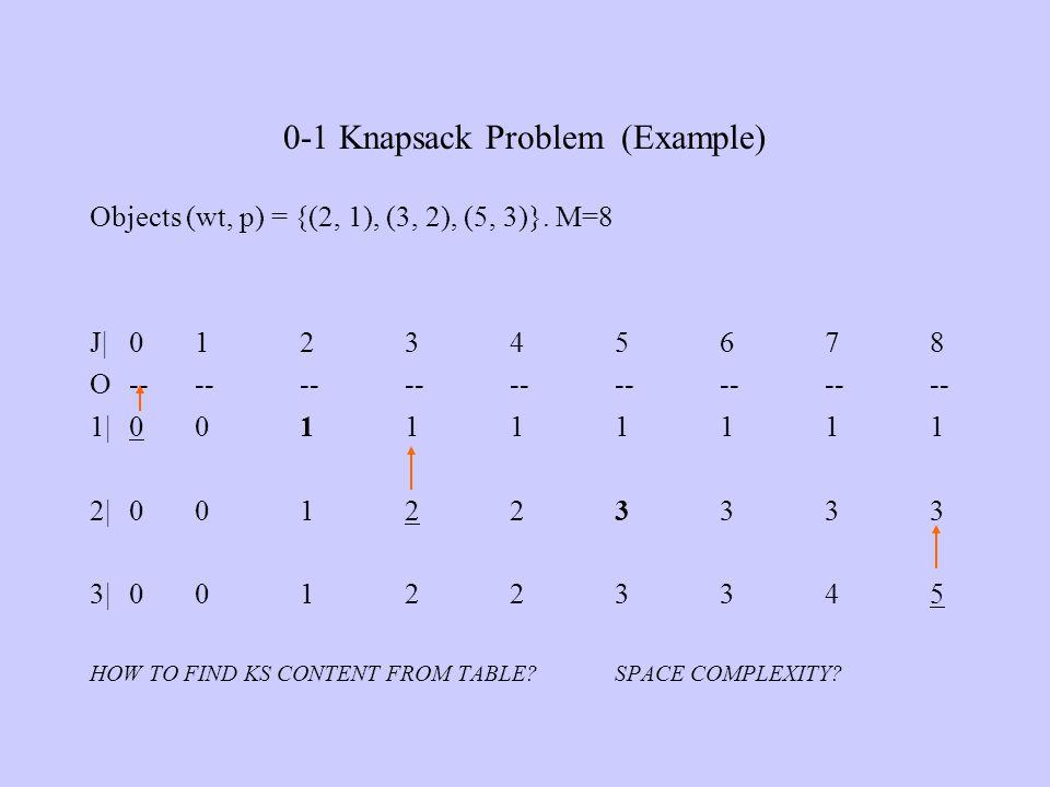 0-1 Knapsack Problem (Example)