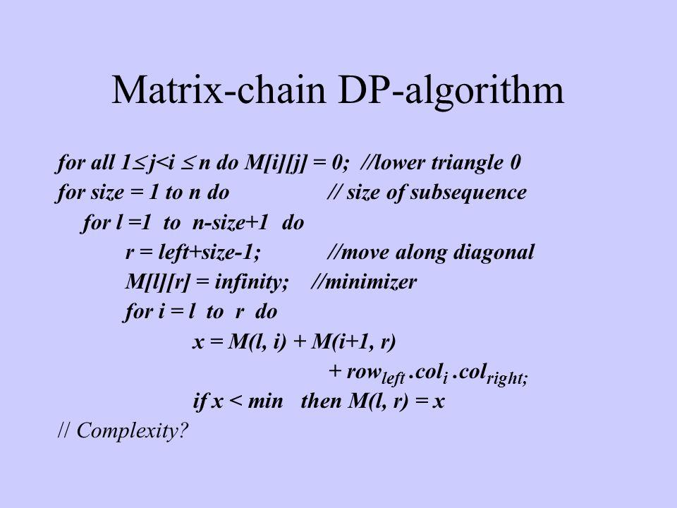 Matrix-chain DP-algorithm