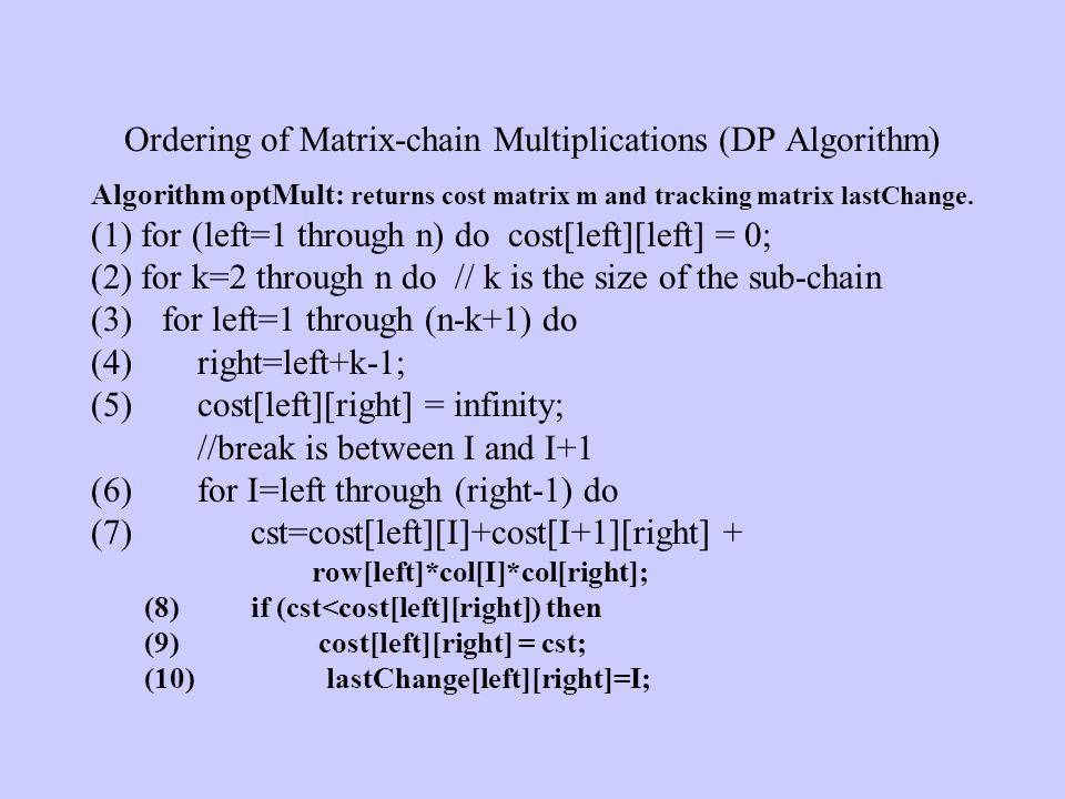 Ordering of Matrix-chain Multiplications (DP Algorithm)