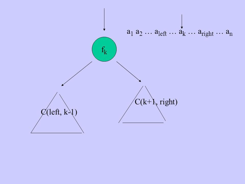 a1 a2 … aleft … ak … aright … an