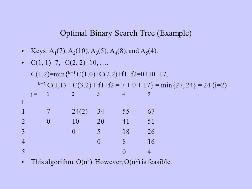 Optimal Binary Search Tree (Example)