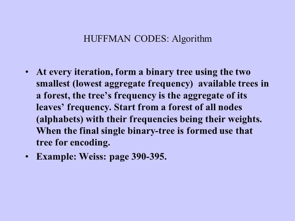 HUFFMAN CODES: Algorithm