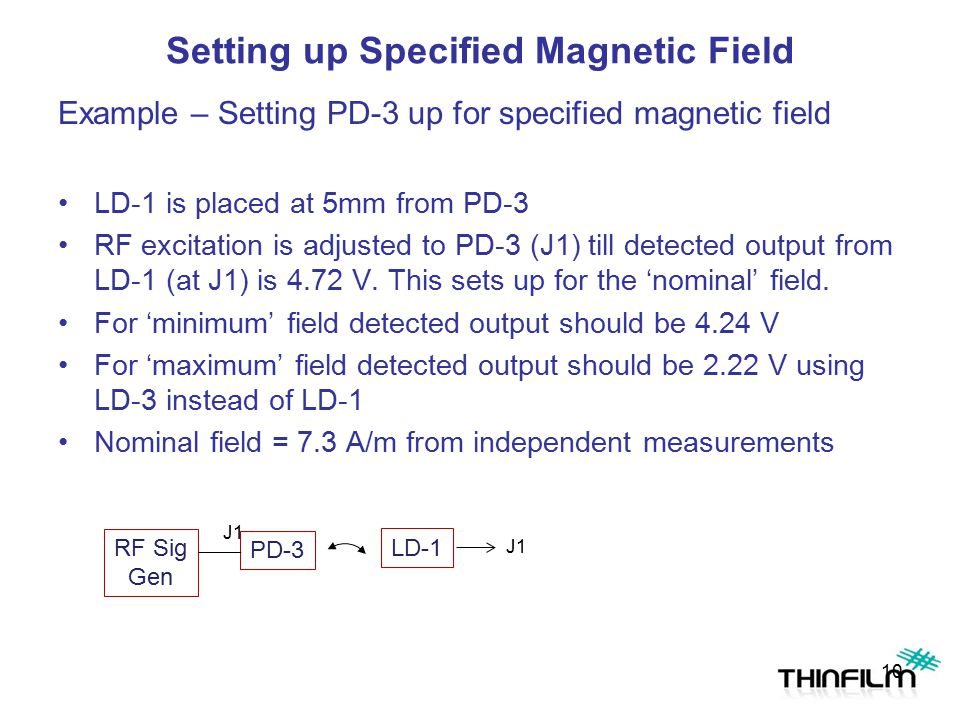 Setting up Specified Magnetic Field
