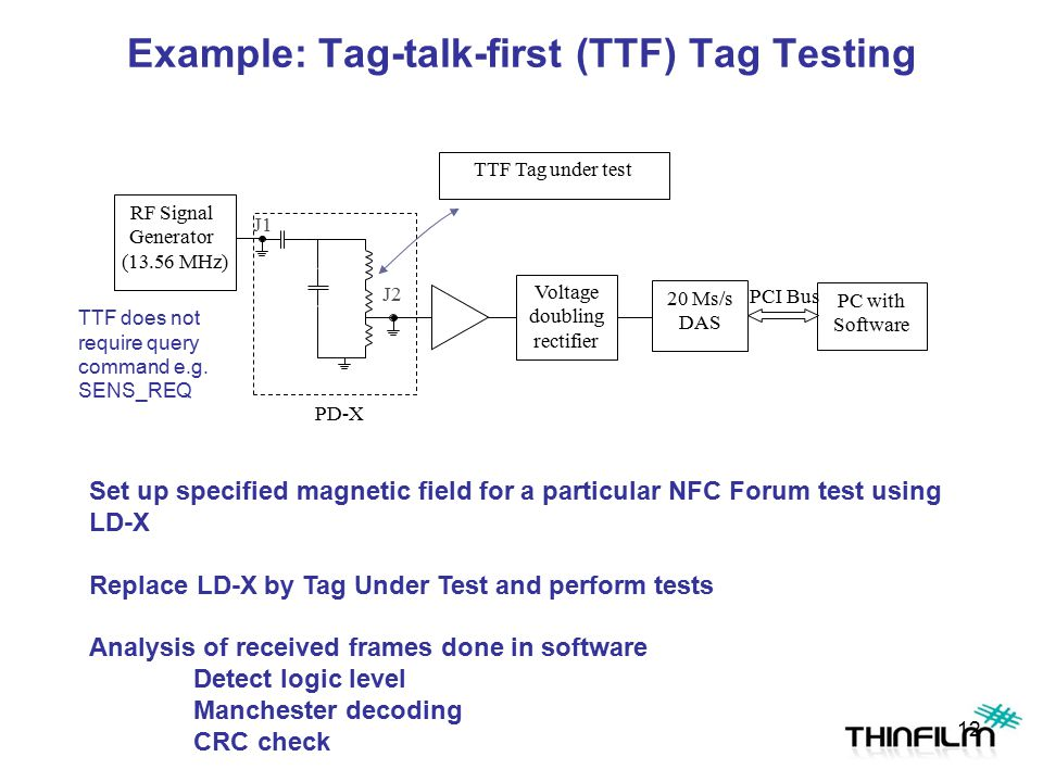 Example: Tag-talk-first (TTF) Tag Testing