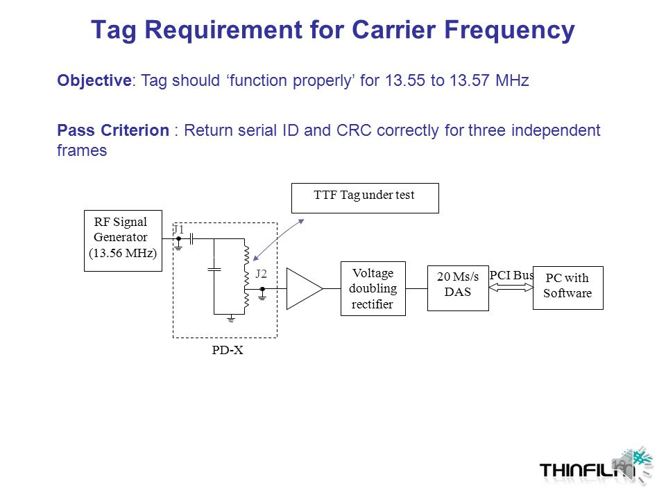 Tag Requirement for Carrier Frequency