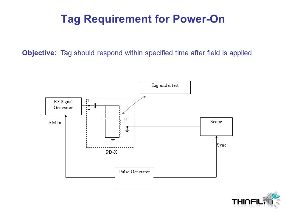 Tag Requirement for Power-On