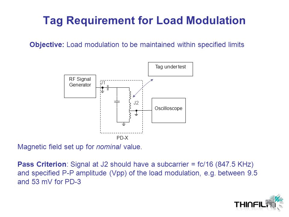 Tag Requirement for Load Modulation