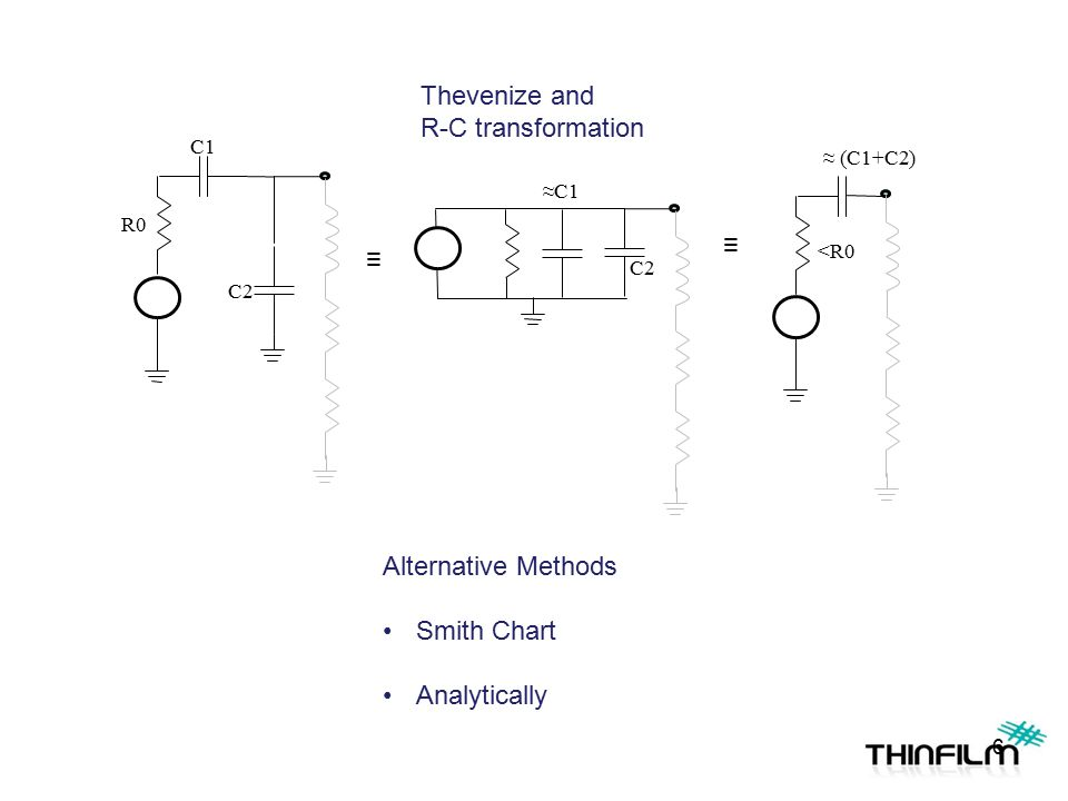 Thevenize and R-C transformation ≡ ≡ Alternative Methods Smith Chart