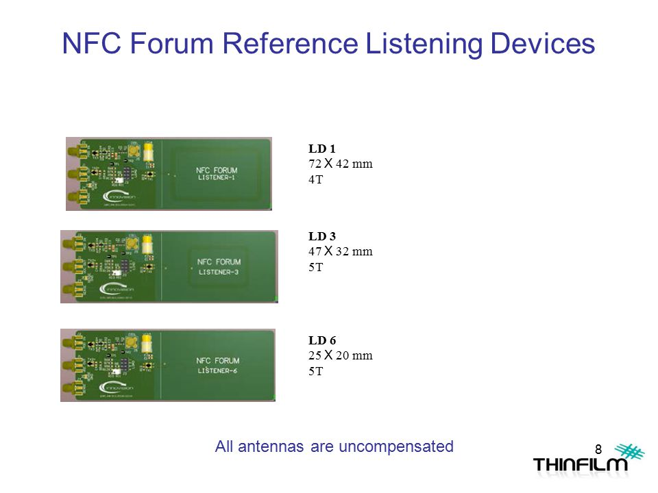 NFC Forum Reference Listening Devices