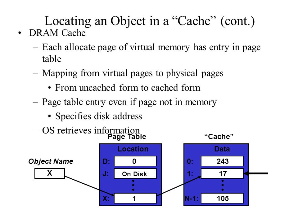 Locating an Object in a Cache (cont.)