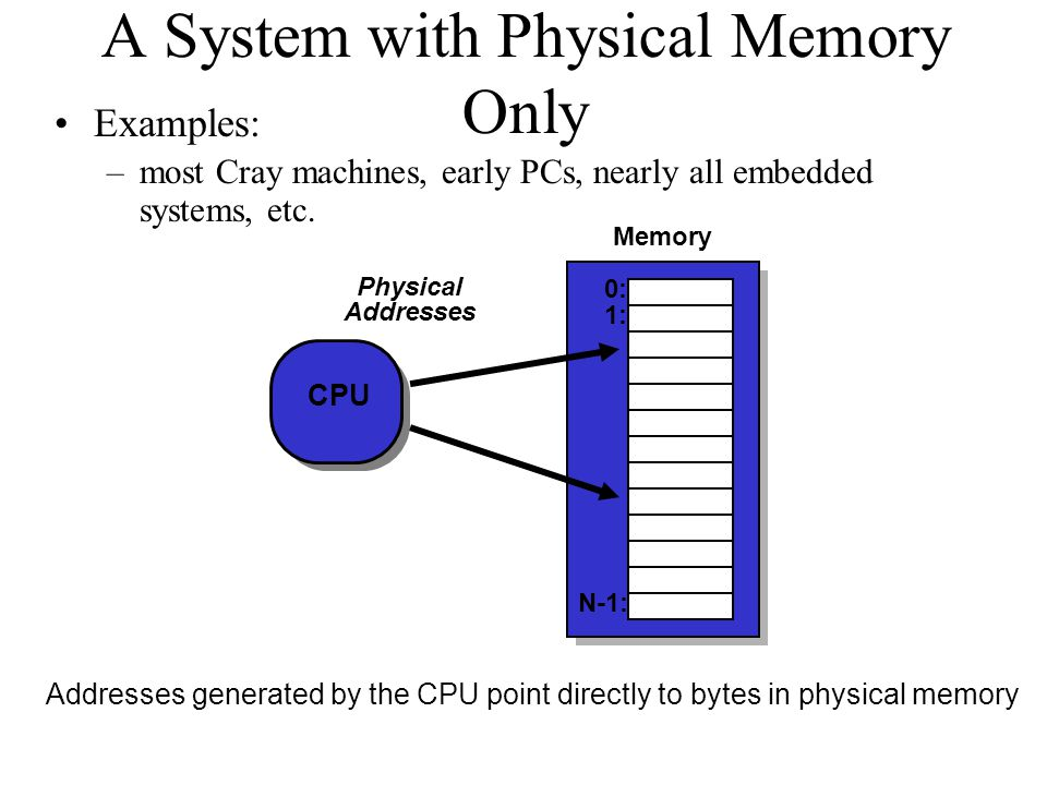A System with Physical Memory Only