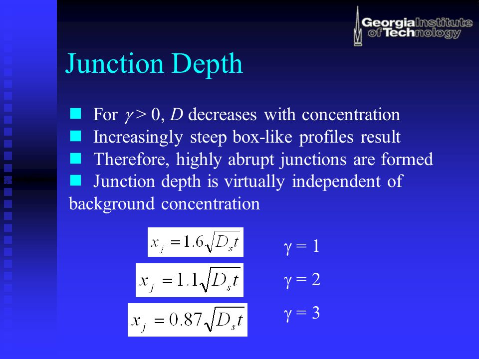 Junction Depth For g > 0, D decreases with concentration