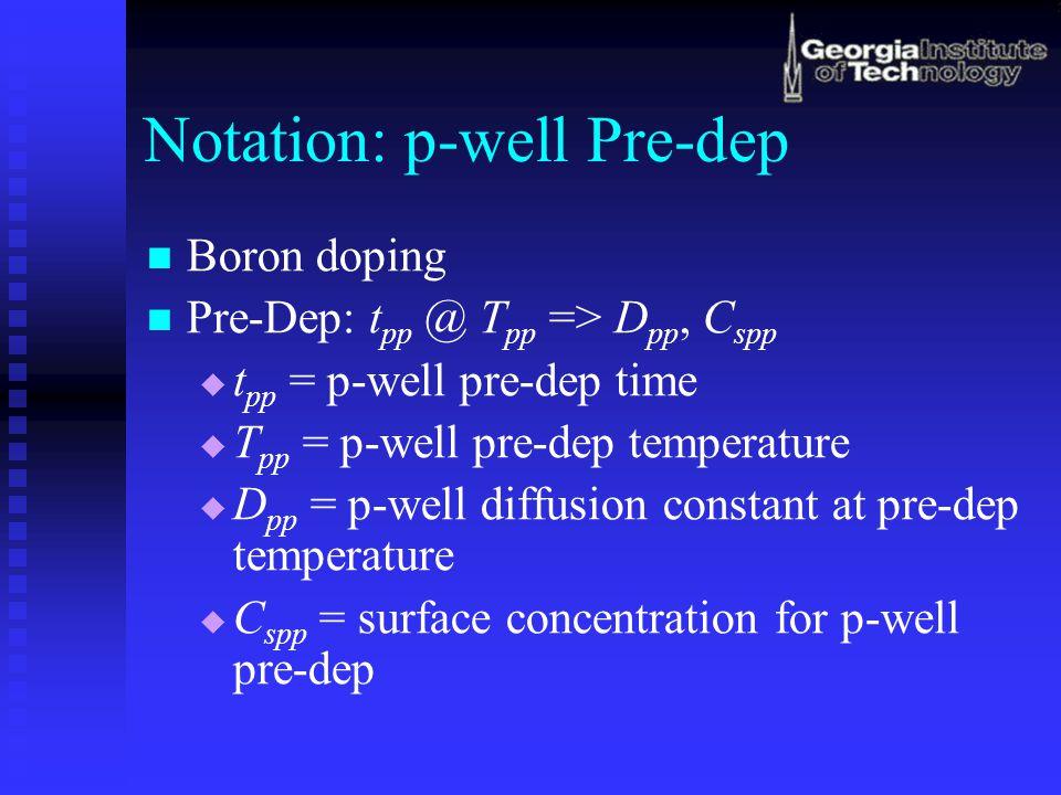 Notation: p-well Pre-dep