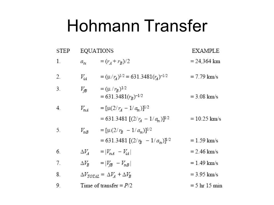 Hohmann Transfer