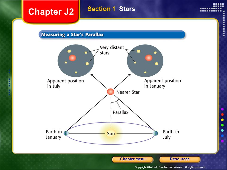Chapter J2 Section 1 Stars