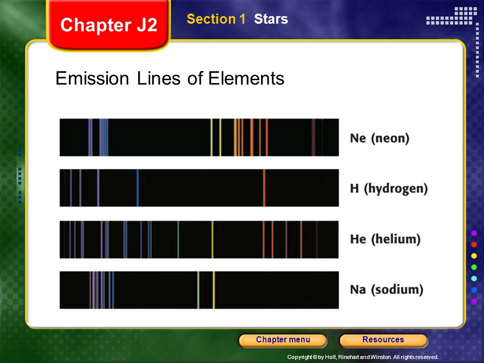 Emission Lines of Elements