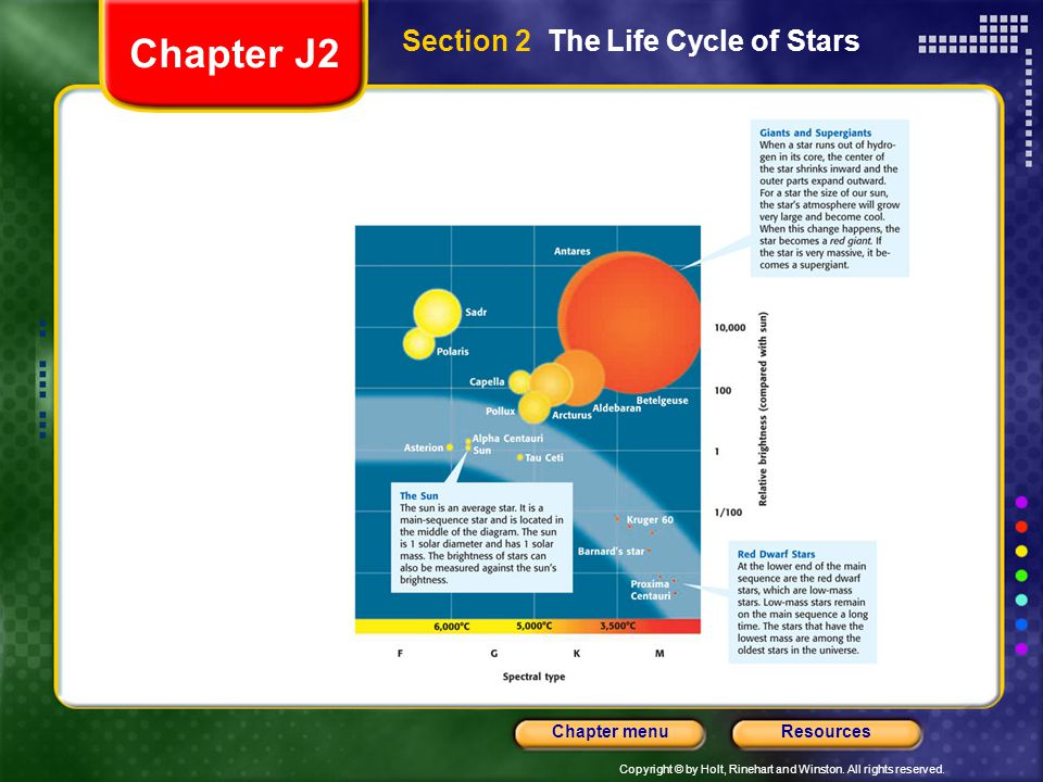 Chapter J2 Section 2 The Life Cycle of Stars