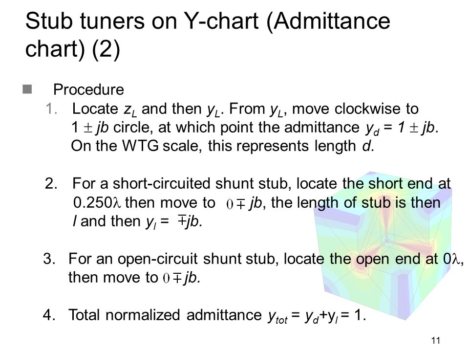 Stub tuners on Y-chart (Admittance chart) (2)