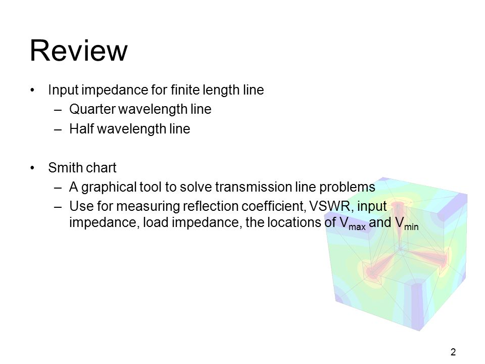 Review Input impedance for finite length line Quarter wavelength line