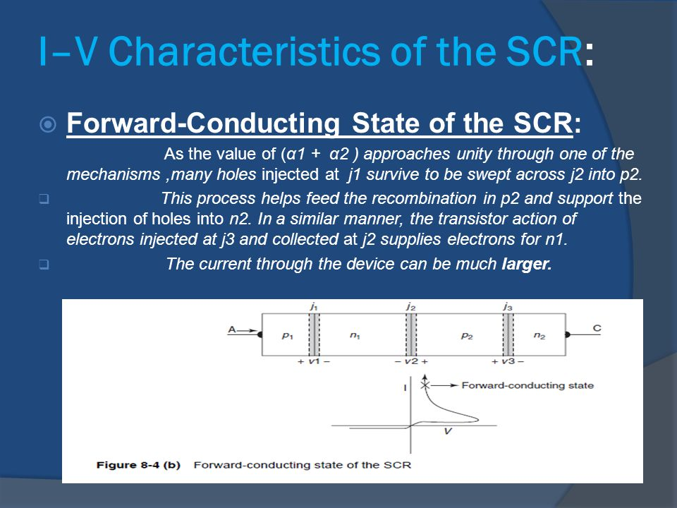I–V Characteristics of the SCR: