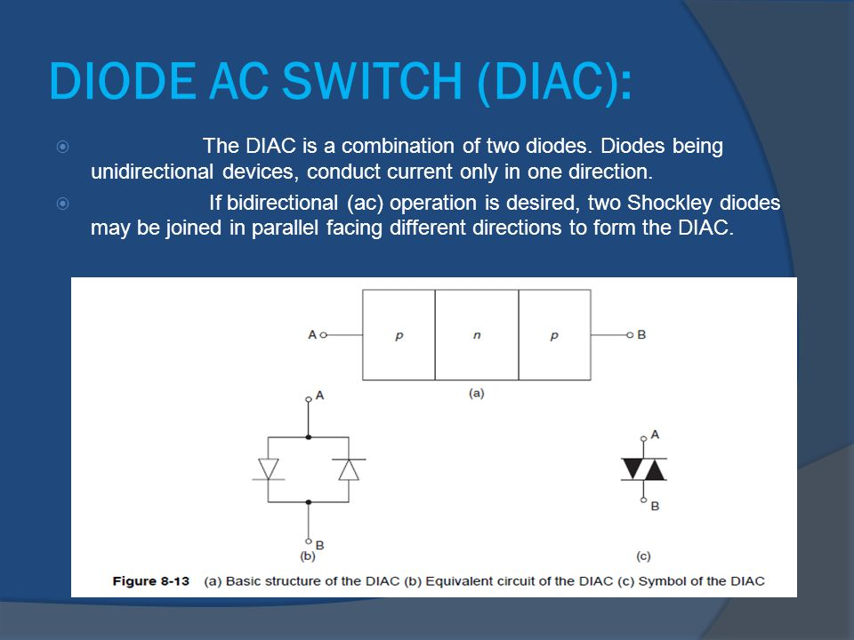 DIODE AC SWITCH (DIAC):