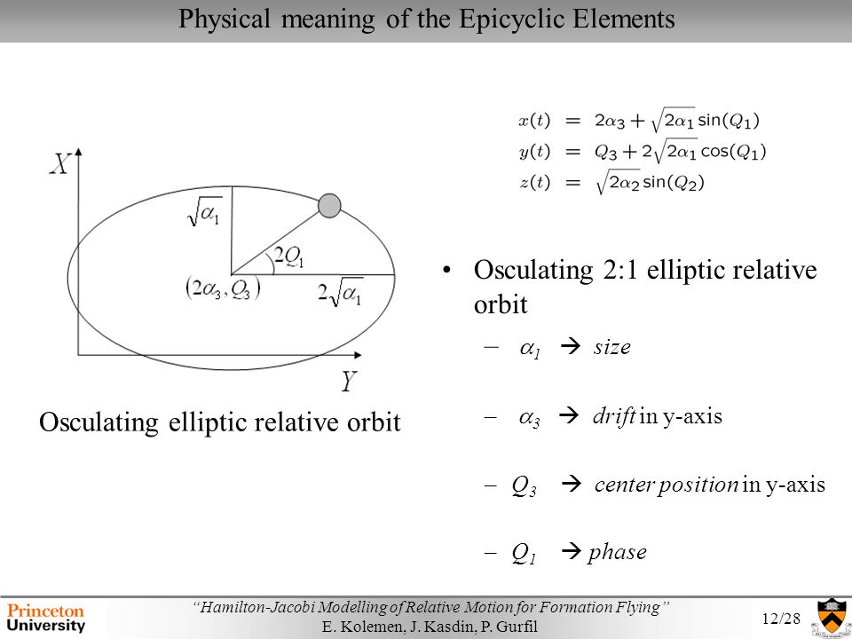 Physical meaning of the Epicyclic Elements