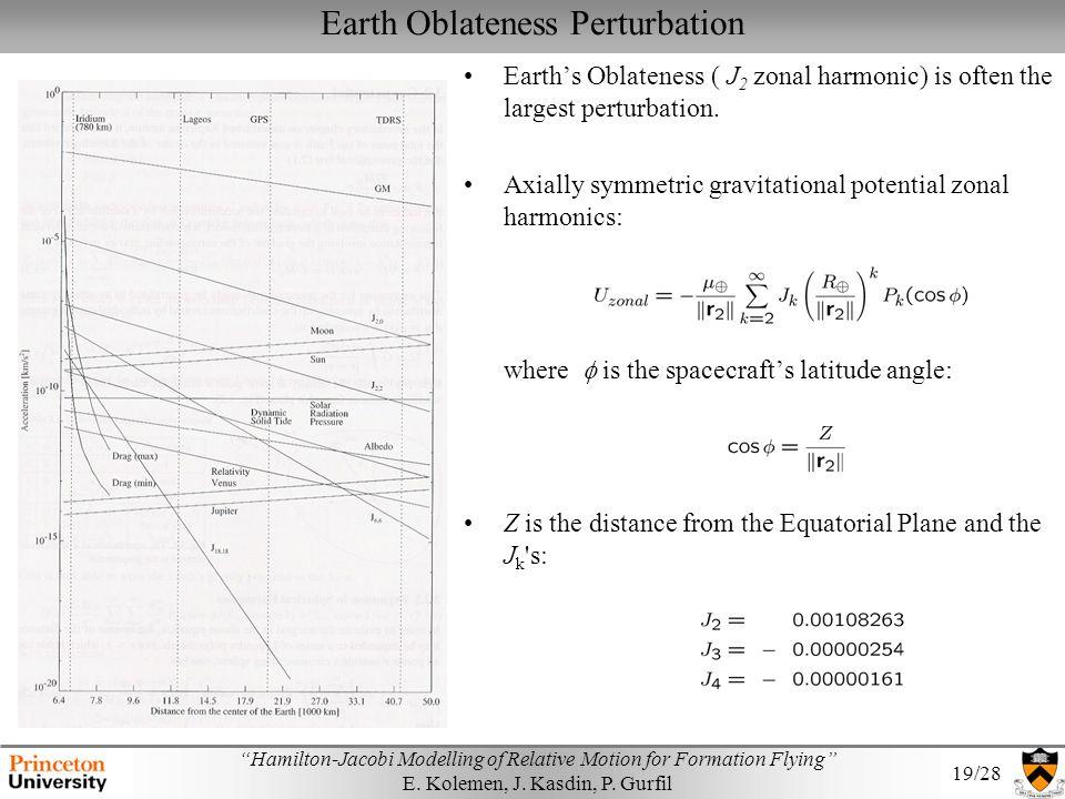 Earth Oblateness Perturbation