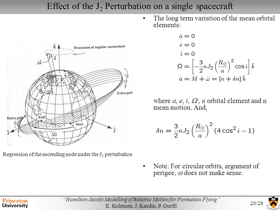 Effect of the J2 Perturbation on a single spacecraft