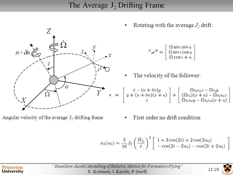 The Average J2 Drifting Frame