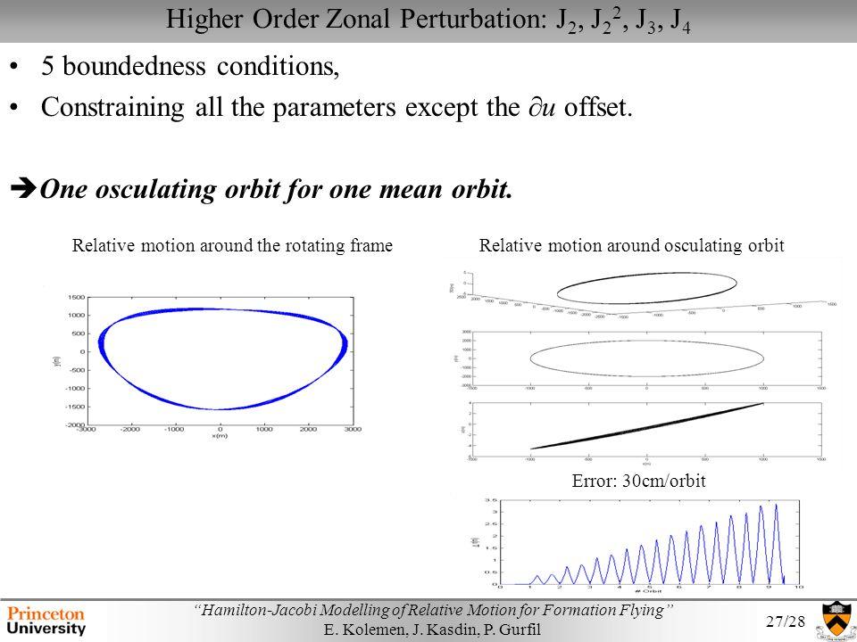Higher Order Zonal Perturbation: J2, J22, J3, J4