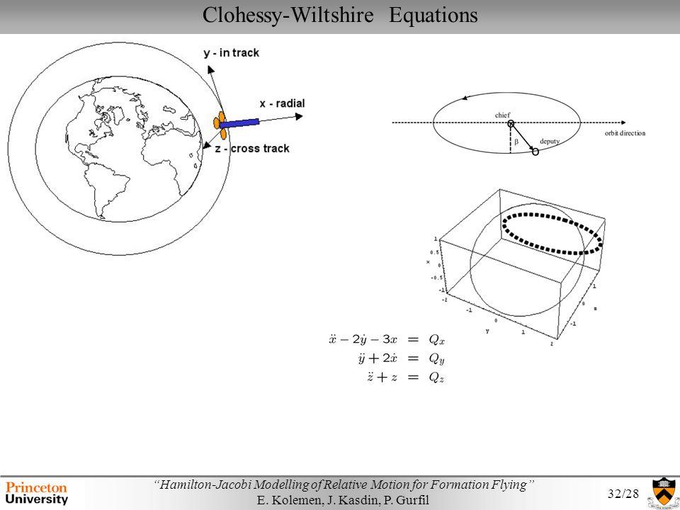 Clohessy-Wiltshire Equations