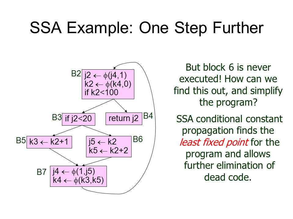 SSA Example: One Step Further