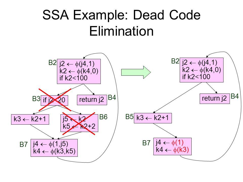 SSA Example: Dead Code Elimination