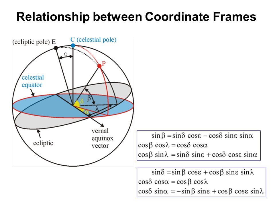 relationship between ecliptic and celestial equatorial coordinate