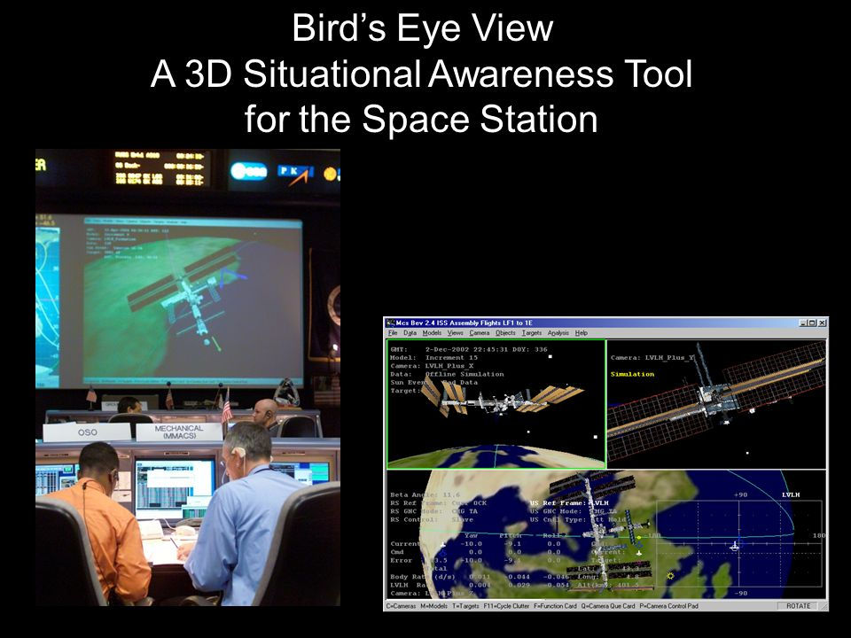 Bird's Eye View A 3D Situational Awareness Tool